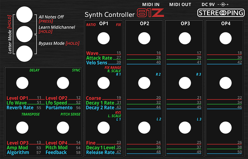 Synth Controller – Stereoping Music Devices