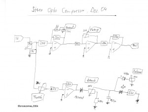 Schematic lowcost optical compressor